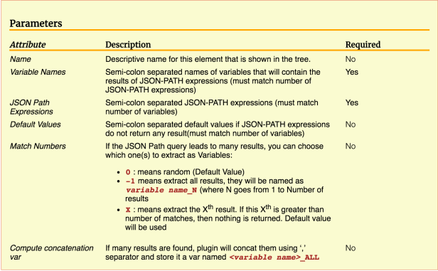 json_path_params