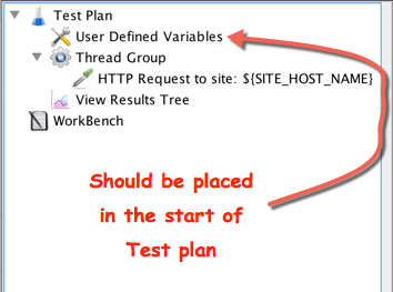 UDVs-start-of-test-plan.png